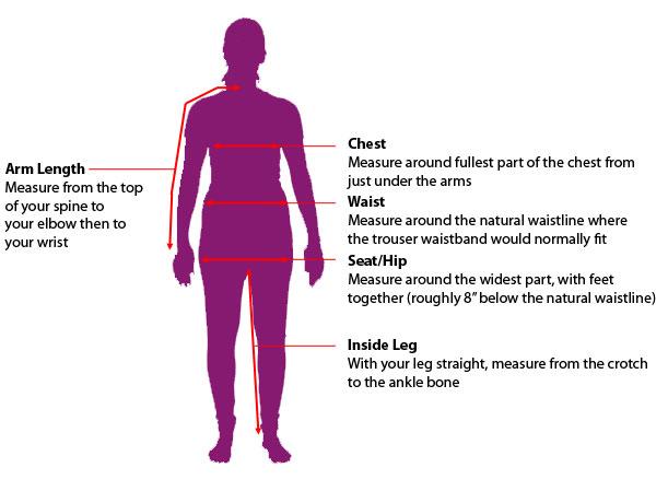 Men's Clothing Measurements